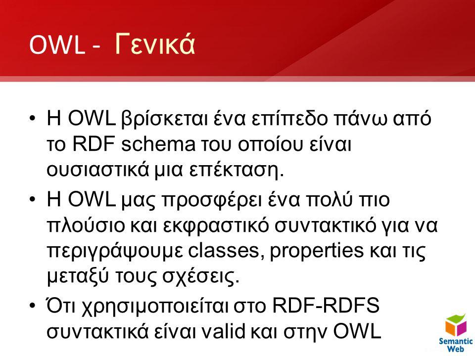 OWL - Γενικά •H OWL βρίσκεται ένα επίπεδο πάνω από το RDF schema του οποίου είναι ουσιαστικά μια επέκταση. •H OWL μας προσφέρει ένα πολύ πιο πλούσιο κ