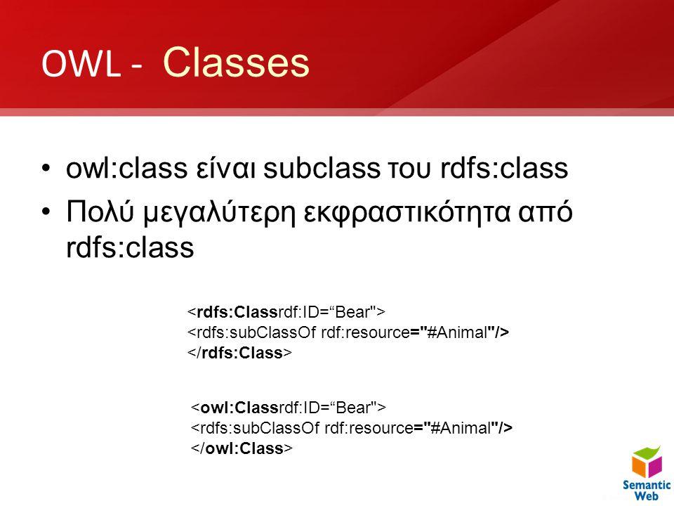 OWL - Classes •owl:class είναι subclass του rdfs:class •Πολύ μεγαλύτερη εκφραστικότητα από rdfs:class