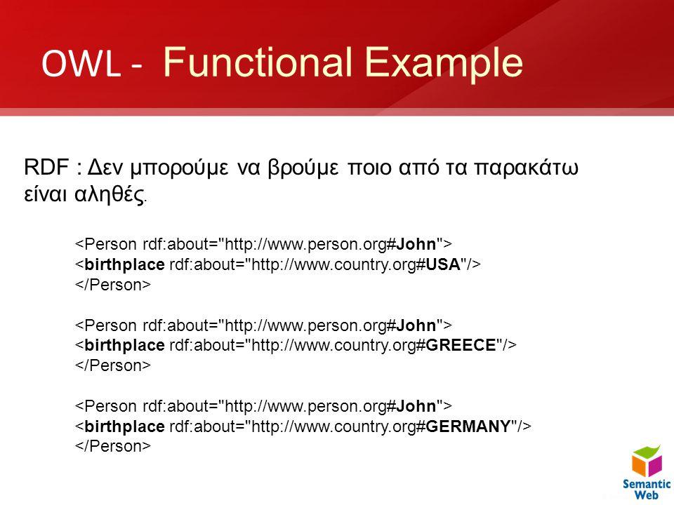 OWL - Functional Example RDF : Δεν μπορούμε να βρούμε ποιο από τα παρακάτω είναι αληθές.