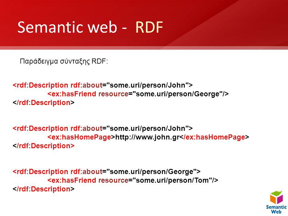 Semantic web - RDF http://www.john.gr Παράδειγμα σύνταξης RDF: