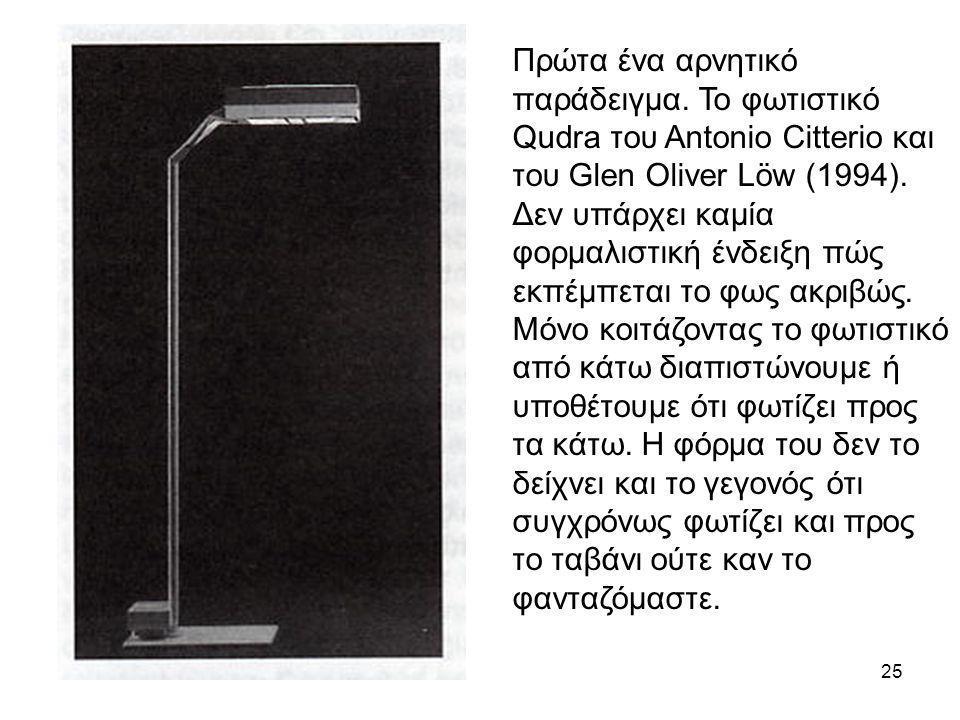 25 Πρώτα ένα αρνητικό παράδειγμα. Το φωτιστικό Qudra του Antonio Citterio και του Glen Oliver Löw (1994). Δεν υπάρχει καμία φορμαλιστική ένδειξη πώς ε