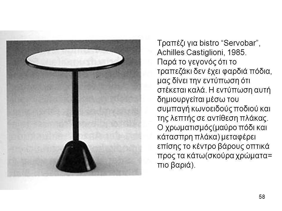 """58 Τραπέζι για bistro """"Servobar"""", Achilles Castiglioni, 1985. Παρά το γεγονός ότι το τραπεζάκι δεν έχει φαρδιά πόδια, μας δίνει την εντύπωση ότι στέκε"""