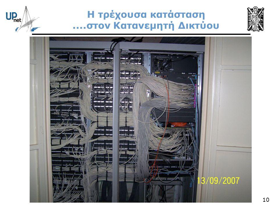 10 Η τρέχουσα κατάσταση....στον Κατανεμητή Δικτύου