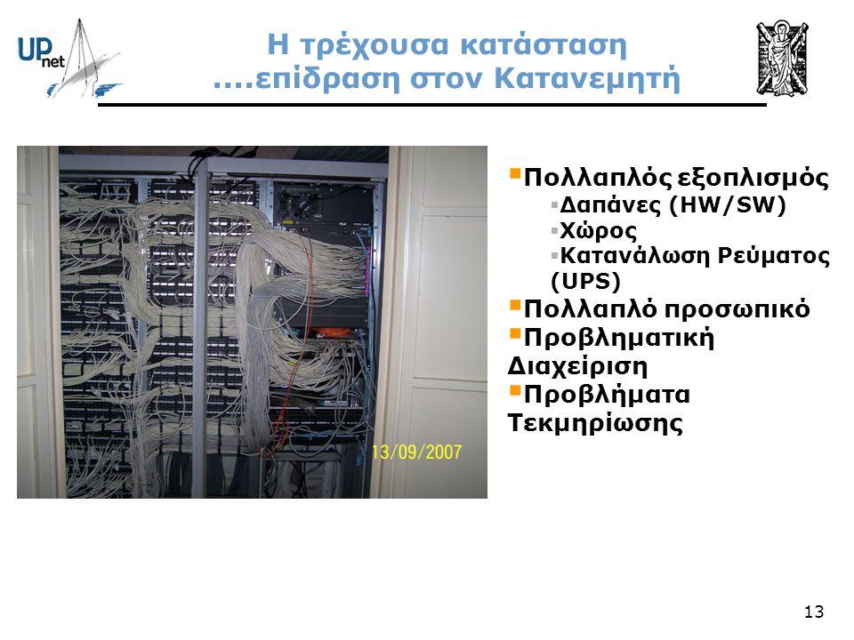 13 Η τρέχουσα κατάσταση....επίδραση στον Κατανεμητή  Πολλαπλός εξοπλισμός  Δαπάνες (HW/SW)  Χώρος  Κατανάλωση Ρεύματος (UPS)  Πολλαπλό προσωπικό