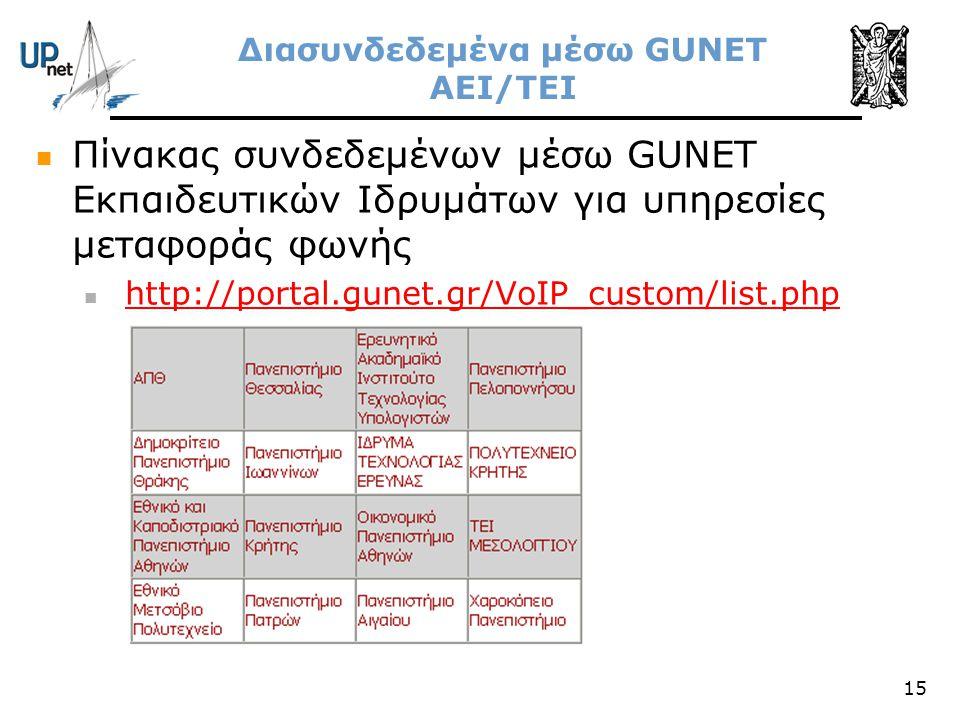 15 Διασυνδεδεμένα μέσω GUNET ΑΕΙ/ΤΕΙ  Πίνακας συνδεδεμένων μέσω GUNET Εκπαιδευτικών Ιδρυμάτων για υπηρεσίες μεταφοράς φωνής  http://portal.gunet.gr/
