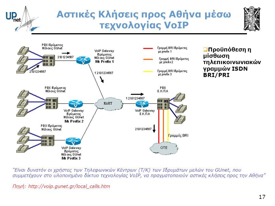 """17 Αστικές Κλήσεις προς Αθήνα μέσω τεχνολογίας VoIP """"Είναι δυνατόν οι χρήστες των Τηλεφωνικών Κέντρων (Τ/Κ) των Ιδρυμάτων μελών του GUnet, που συμμετέ"""