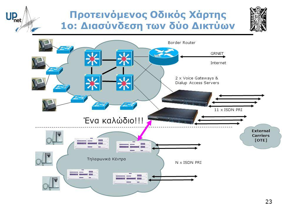 23 Προτεινόμενος Οδικός Χάρτης 1o: Διασύνδεση των δύο Δικτύων 2 x Voice Gateways & Dialup Access Servers GRNET Internet Border Router 11 x ISDN PRI Ex