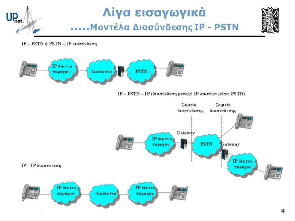 4 Λίγα εισαγωγικά..... Μοντέλα Διασύνδεσης IP - PSTN