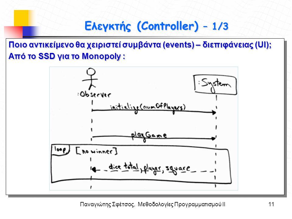 Παναγιώτης Σφέτσος, Μεθοδολογίες Προγραμματισμού ΙΙ11 Στόχοι Ελεγκτής (Controller) – 1/3 Ποιο αντικείμενο θα χειριστεί συμβάντα (events) – διεπιφάνεια