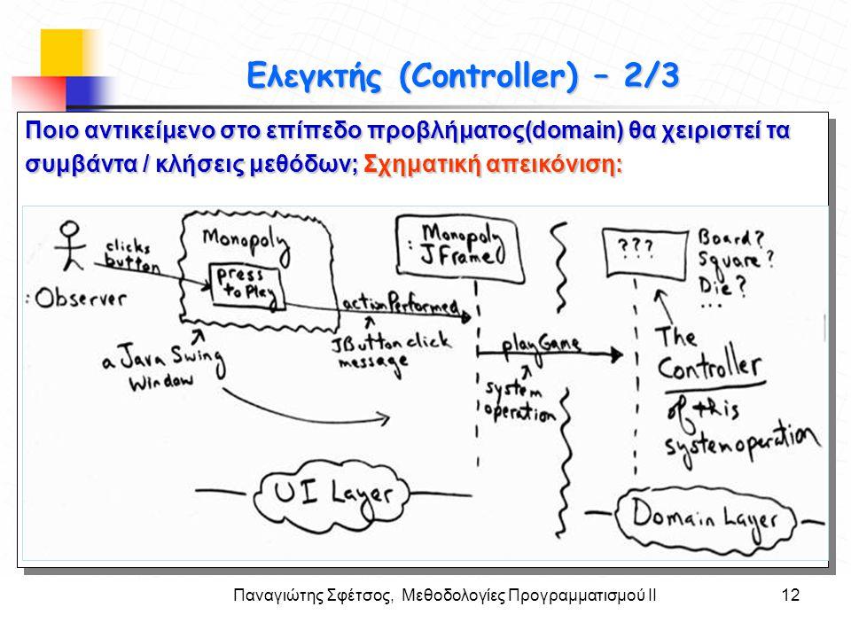 Παναγιώτης Σφέτσος, Μεθοδολογίες Προγραμματισμού ΙΙ12 Στόχοι Ελεγκτής (Controller) – 2/3 Ποιο αντικείμενο στο επίπεδο προβλήματος(domain) θα χειριστεί