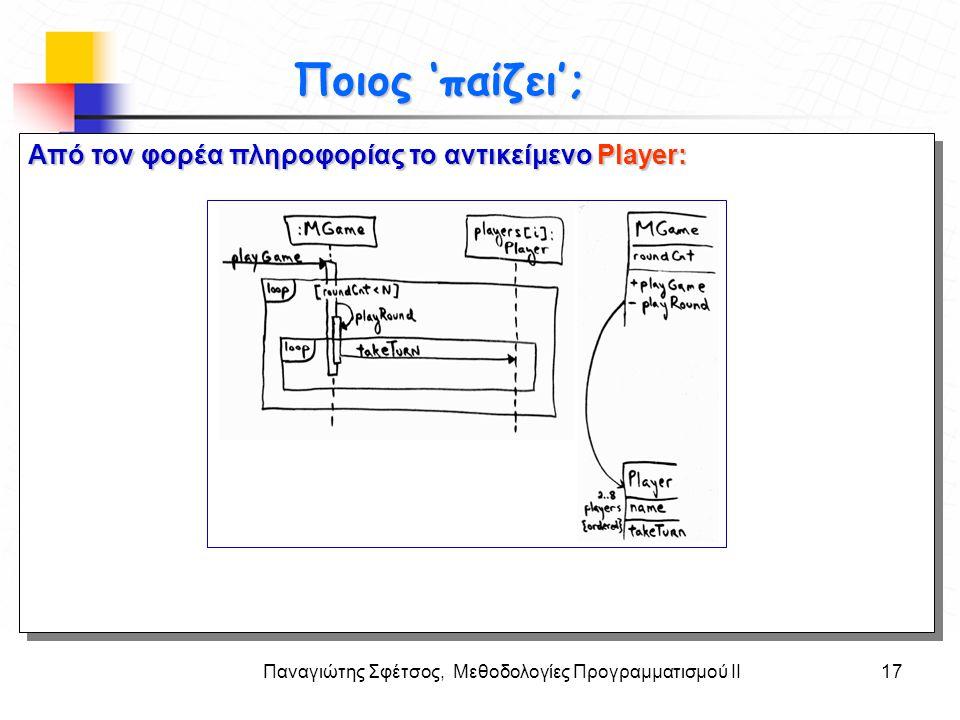 Παναγιώτης Σφέτσος, Μεθοδολογίες Προγραμματισμού ΙΙ17 Στόχοι Από τον φορέα πληροφορίας το αντικείμενο Player: Ποιος 'παίζει';