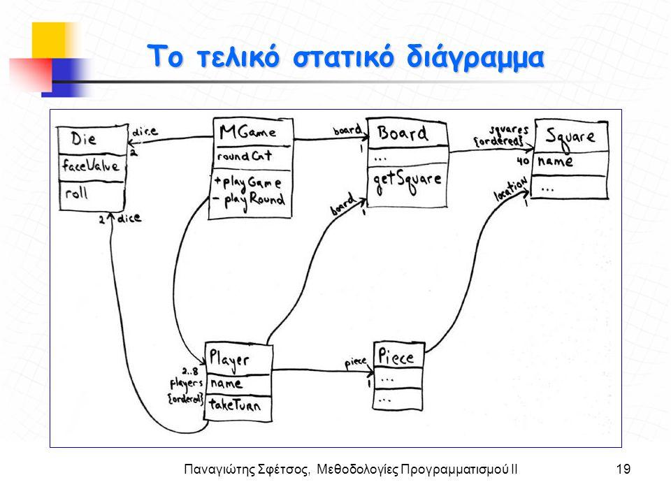 Παναγιώτης Σφέτσος, Μεθοδολογίες Προγραμματισμού ΙΙ19 Στόχοι Το τελικό στατικό διάγραμμα