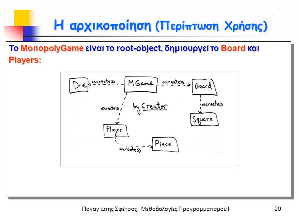 Παναγιώτης Σφέτσος, Μεθοδολογίες Προγραμματισμού ΙΙ20 Στόχοι Το MonopolyGame είναι το root-object, δημιουργεί το Board και Players: Players: Η αρχικοπ