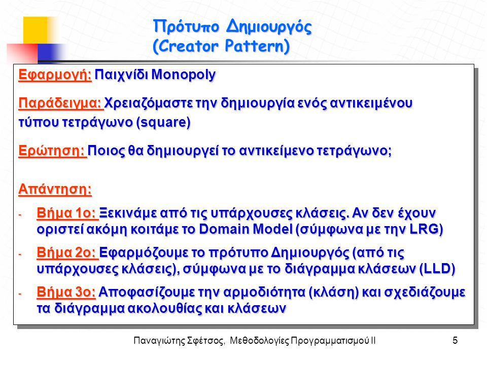 Παναγιώτης Σφέτσος, Μεθοδολογίες Προγραμματισμού ΙΙ5 Στόχοι Πρότυπο Δημιουργός (Creator Pattern) Εφαρμογή: Παιχνίδι Monopoly Παράδειγμα: Χρειαζόμαστε