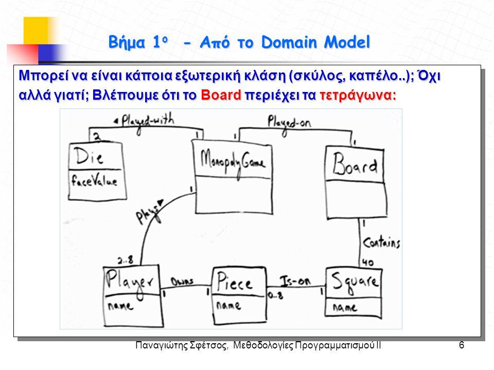 Παναγιώτης Σφέτσος, Μεθοδολογίες Προγραμματισμού ΙΙ6 Στόχοι Βήμα 1 ο - Από το Domain Model Μπορεί να είναι κάποια εξωτερική κλάση (σκύλος, καπέλο..);