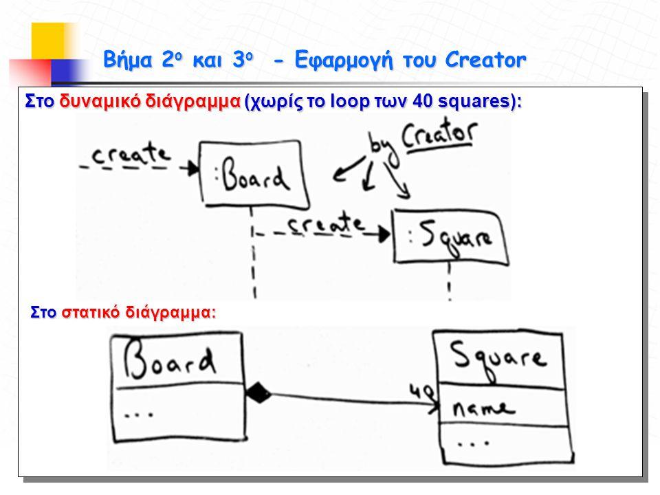 Παναγιώτης Σφέτσος, Μεθοδολογίες Προγραμματισμού ΙΙ7 Στόχοι Βήμα 2 ο και 3 ο - Εφαρμογή του Creator Στο δυναμικό διάγραμμα (χωρίς το loop των 40 squar