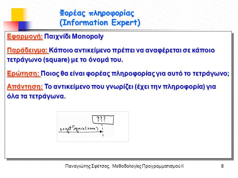 Παναγιώτης Σφέτσος, Μεθοδολογίες Προγραμματισμού ΙΙ8 Στόχοι Φορέας πληροφορίας (Information Expert) Εφαρμογή: Παιχνίδι Monopoly Παράδειγμα: Κάποιο αντ