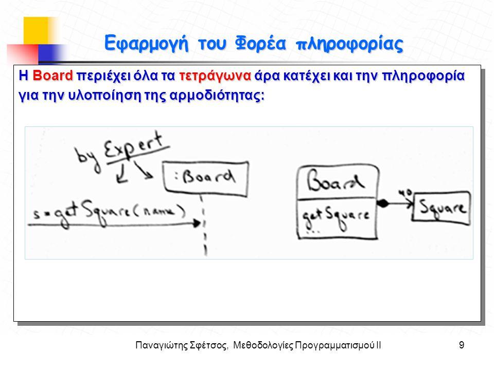 Παναγιώτης Σφέτσος, Μεθοδολογίες Προγραμματισμού ΙΙ9 Στόχοι Η Board περιέχει όλα τα τετράγωνα άρα κατέχει και την πληροφορία για την υλοποίηση της αρμ