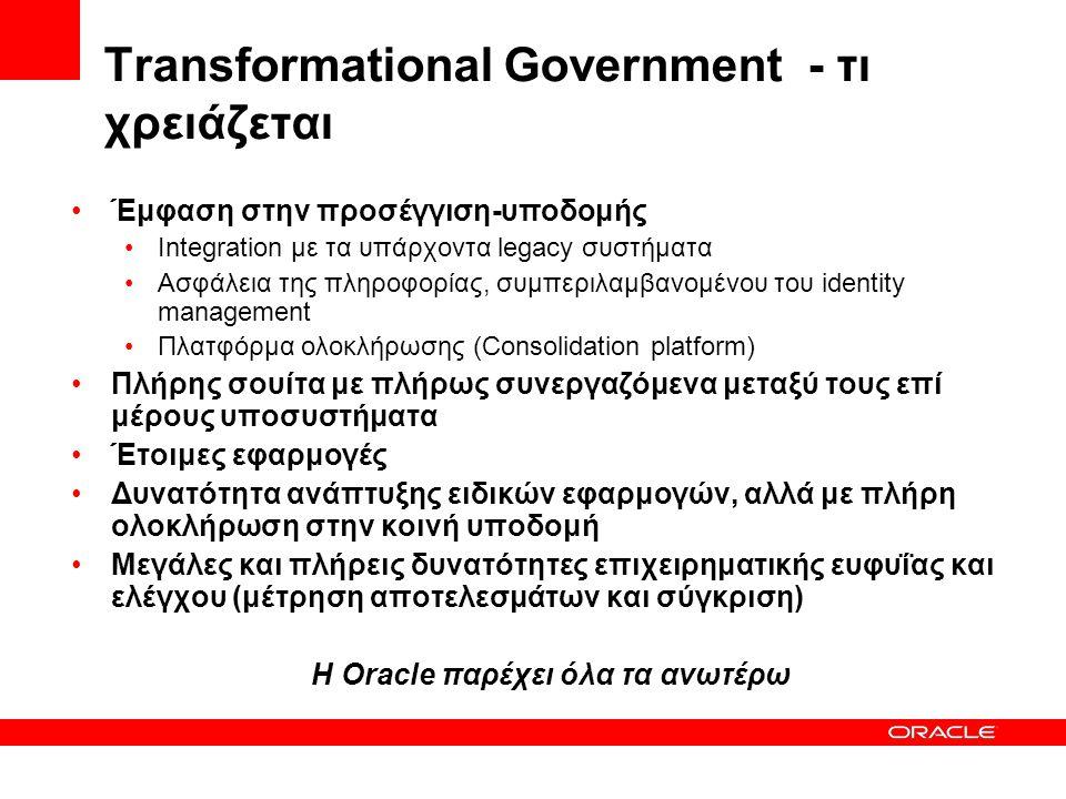 Transformational Government - τι χρειάζεται •Έμφαση στην προσέγγιση-υποδομής •Integration με τα υπάρχοντα legacy συστήματα •Ασφάλεια της πληροφορίας, συμπεριλαμβανομένου του identity management •Πλατφόρμα ολοκλήρωσης (Consolidation platform) •Πλήρης σουίτα με πλήρως συνεργαζόμενα μεταξύ τους επί μέρους υποσυστήματα •Έτοιμες εφαρμογές •Δυνατότητα ανάπτυξης ειδικών εφαρμογών, αλλά με πλήρη ολοκλήρωση στην κοινή υποδομή •Μεγάλες και πλήρεις δυνατότητες επιχειρηματικής ευφυΐας και ελέγχου (μέτρηση αποτελεσμάτων και σύγκριση) Η Oracle παρέχει όλα τα ανωτέρω