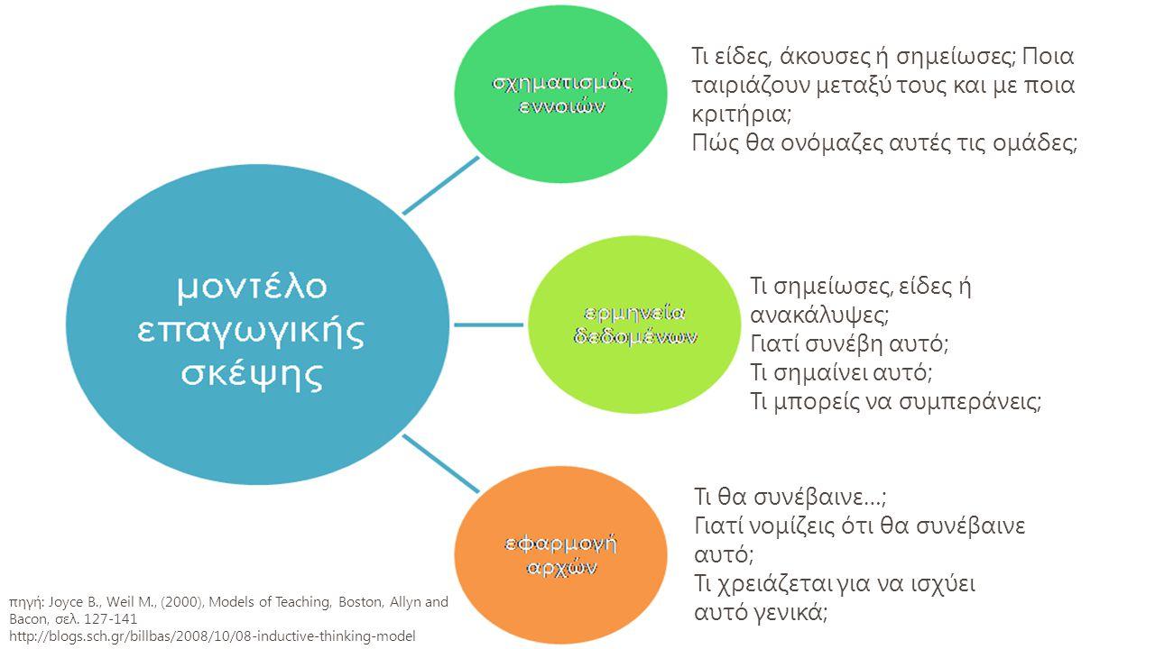 πηγή : Εκπαιδευτική Τεχνολογία Τα στάδια της πορείας της διδασκαλίας  Στάδιο Προετοιμασίας-Προπαρασκευής (συγκέντρωση προσοχής, προετοιμάζουμε συναισθηματικά, ευχαρίστηση, δεκτικότητα)  Στάδιο Παρουσιάσεως ( νέες γνώσεις-δεξιότητες, επιδεικνύονται οι βασικές σχέσεις συντίθενται νέες παραστάσεις  Στάδιο Εφαρμογής (μετατροπή της θεωρίας σε πράξη, χειριστούν με ευχέρεια τις γνώσεις καλλιέργεια της κρίσεως, Συμμετέχει, πλέον, ενεργά και δημιουργικά)  Στάδιο Δοκιμασίας ή Ελέγχου ( αξιολόγηση μαθητή – μεθόδου διδασκαλίας-επίτευξη σκοπών & στόχων)