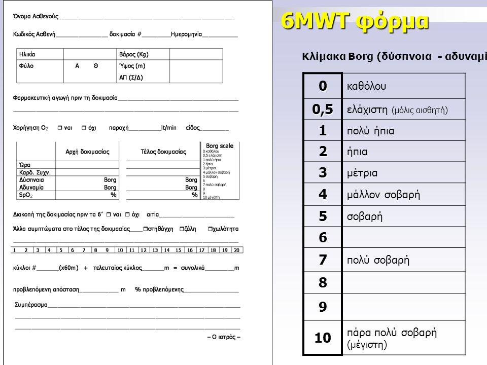 6MWT φόρμα Κλίμακα Borg (δύσπνοια - αδυναμία)0 καθόλου0,5 ελάχιστη (μόλις αισθητή) 1 πολύ ήπια 2 ήπια 3 μέτρια 4 μάλλον σοβαρή 5 σοβαρή 6 7 πολύ σοβαρ
