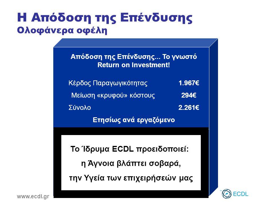 www.ecdl.gr Απόδοση της Επένδυσης... Το γνωστό Return on Investment.