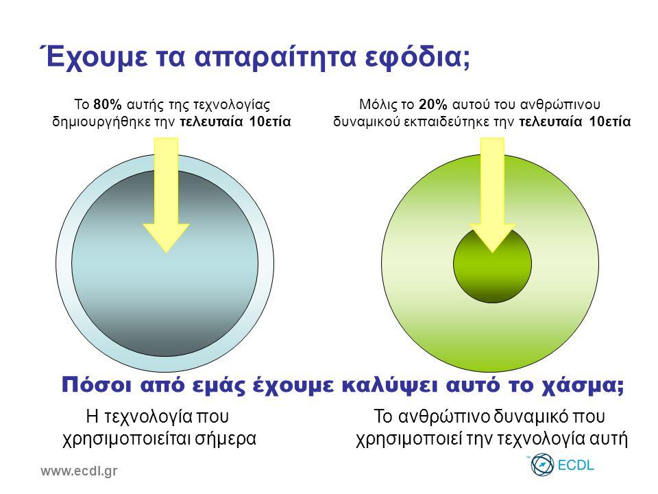 www.ecdl.gr Η Γνώση στην Κοινωνία της Πληροφορίας δεν είναι κάτι το στατικό.