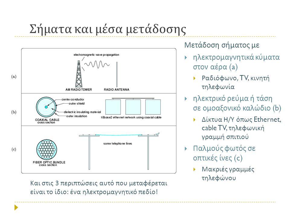 Σήματα και μέσα μετάδοσης Μετάδοση σήματος με  ηλεκτρομαγνητικά κύματα στον αέρα (a)  Ραδιόφωνο, TV, κινητή τηλεφωνία  ηλεκτρικό ρεύμα ή τάση σε ομ
