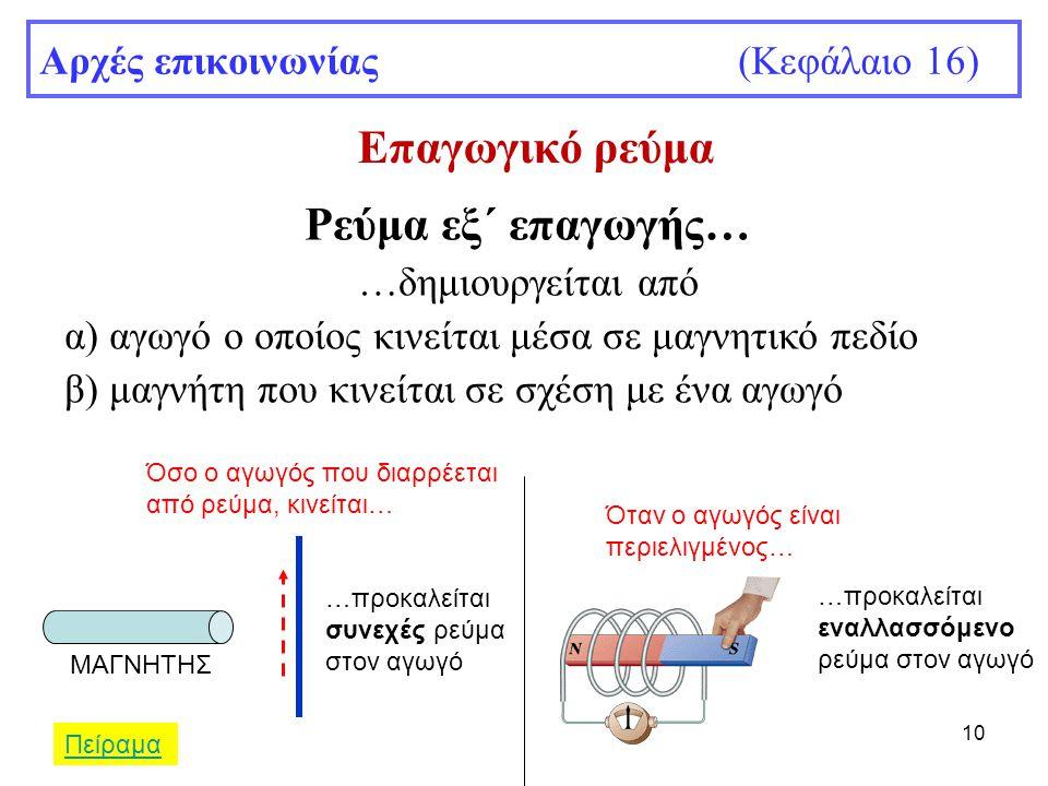 10 Αρχές επικοινωνίας (Κεφάλαιο 16) Ρεύμα εξ΄ επαγωγής… …δημιουργείται από α) αγωγό ο οποίος κινείται μέσα σε μαγνητικό πεδίο β) μαγνήτη που κινείται