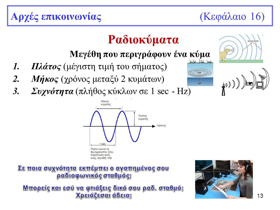 13 Αρχές επικοινωνίας (Κεφάλαιο 16) Μεγέθη που περιγράφουν ένα κύμα 1.Πλάτος (μέγιστη τιμή του σήματος) 2.Μήκος (χρόνος μεταξύ 2 κυμάτων) 3.Συχνότητα