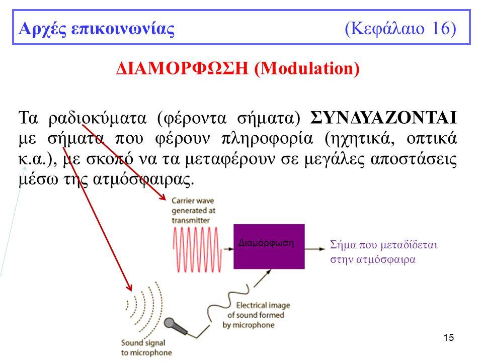 15 Αρχές επικοινωνίας (Κεφάλαιο 16) ΔΙΑΜΟΡΦΩΣΗ (Modulation) Τα ραδιοκύματα (φέροντα σήματα) ΣΥΝΔΥΑΖΟΝΤΑΙ με σήματα που φέρουν πληροφορία (ηχητικά, οπτ