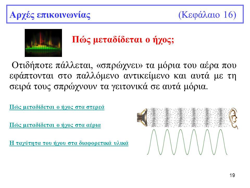 19 Αρχές επικοινωνίας (Κεφάλαιο 16) Πώς μεταδίδεται ο ήχος; Οτιδήποτε πάλλεται, «σπρώχνει» τα μόρια του αέρα που εφάπτονται στο παλλόμενο αντικείμενο