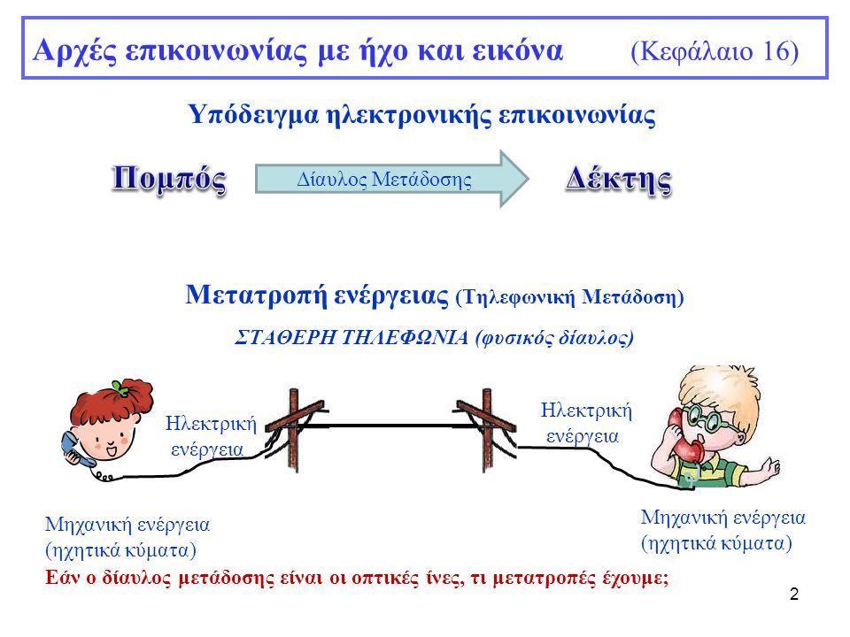 2 Αρχές επικοινωνίας με ήχο και εικόνα (Κεφάλαιο 16) Υπόδειγμα ηλεκτρονικής επικοινωνίας Δίαυλος Μετάδοσης Μετατροπή ενέργειας (Τηλεφωνική Μετάδοση) Σ