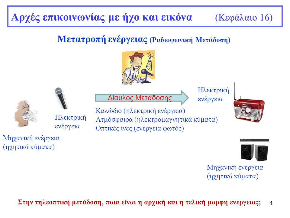 4 Αρχές επικοινωνίας με ήχο και εικόνα (Κεφάλαιο 16) Μετατροπή ενέργειας (Ραδιοφωνική Μετάδοση) Μηχανική ενέργεια (ηχητικά κύματα) Ηλεκτρική ενέργεια