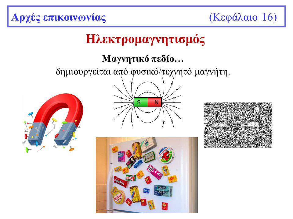 Αρχές επικοινωνίας (Κεφάλαιο 16) Μαγνητικό πεδίο… δημιουργείται από φυσικό/τεχνητό μαγνήτη. Ηλεκτρομαγνητισμός