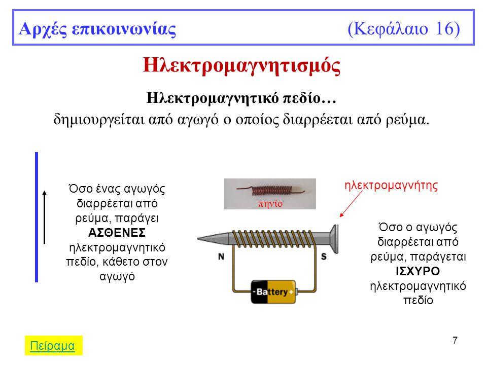 7 Αρχές επικοινωνίας (Κεφάλαιο 16) Ηλεκτρομαγνητικό πεδίο… δημιουργείται από αγωγό ο οποίος διαρρέεται από ρεύμα. Όσο ένας αγωγός διαρρέεται από ρεύμα