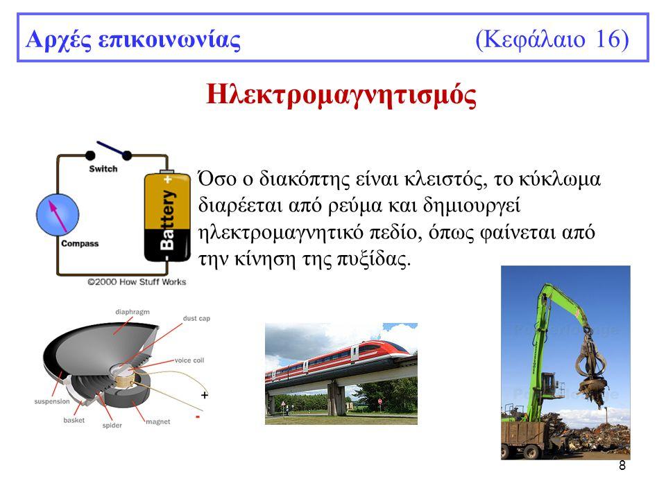 8 Αρχές επικοινωνίας (Κεφάλαιο 16) Ηλεκτρομαγνητισμός Όσο ο διακόπτης είναι κλειστός, το κύκλωμα διαρέεται από ρεύμα και δημιουργεί ηλεκτρομαγνητικό π