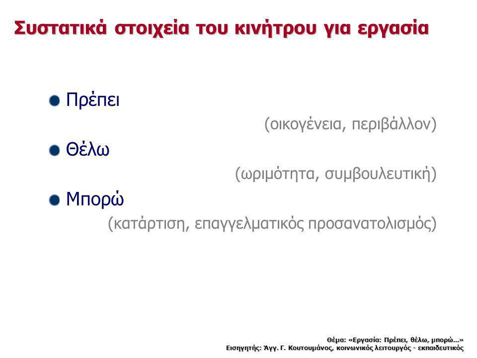 Συστατικά στοιχεία του κινήτρου για εργασία Θέμα: «Εργασία: Πρέπει, θέλω, μπορώ...» Εισηγητής: Άγγ. Γ. Κουτουμάνος, κοινωνικός λειτουργός - εκπαιδευτι