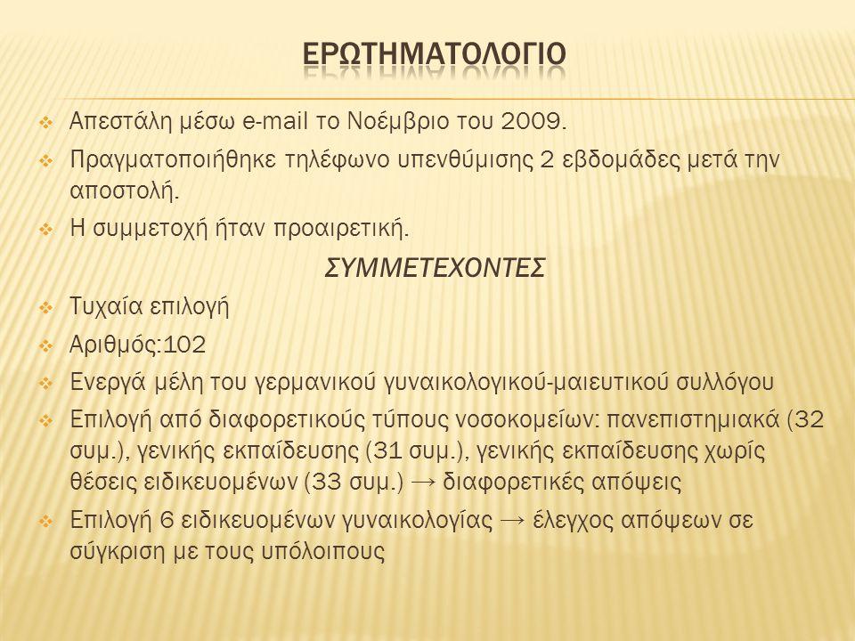  Απεστάλη μέσω e-mail το Νοέμβριο του 2009.  Πραγματοποιήθηκε τηλέφωνο υπενθύμισης 2 εβδομάδες μετά την αποστολή.  Η συμμετοχή ήταν προαιρετική. ΣΥ