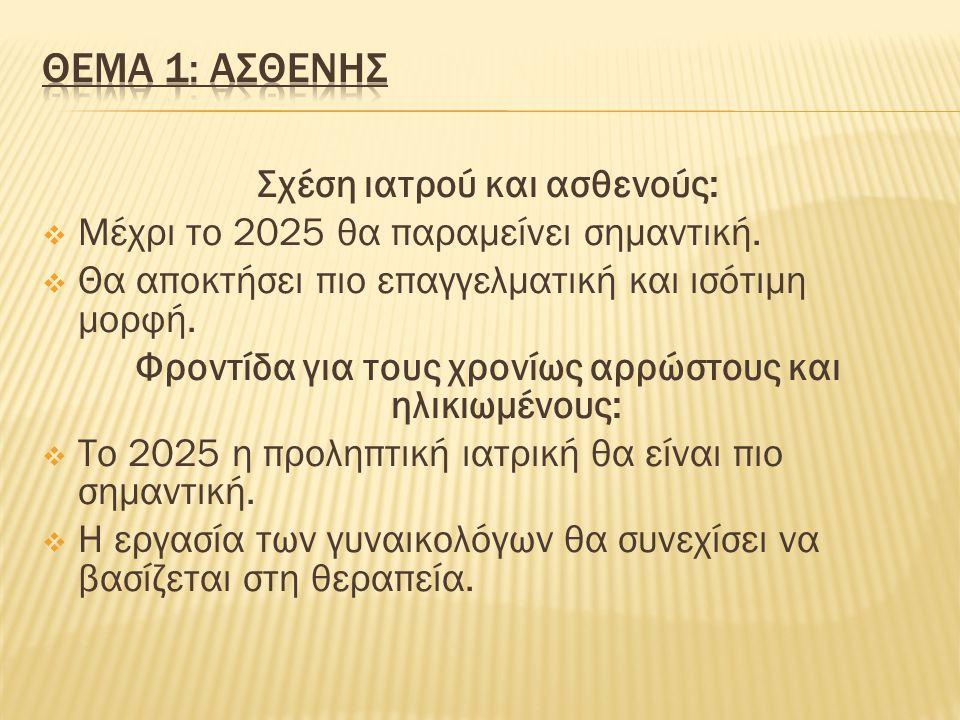 Σχέση ιατρού και ασθενούς:  Μέχρι το 2025 θα παραμείνει σημαντική.  Θα αποκτήσει πιο επαγγελματική και ισότιμη μορφή. Φροντίδα για τους χρονίως αρρώ