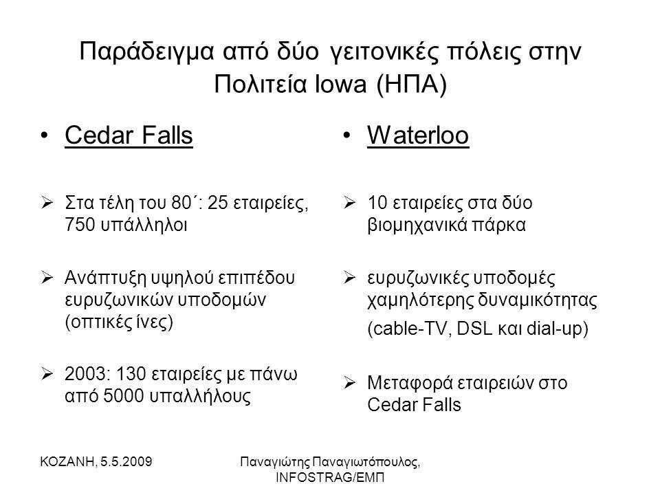 ΚΟΖΑΝΗ, 5.5.2009Παναγιώτης Παναγιωτόπουλος, INFOSTRAG/ΕΜΠ Παράδειγμα από δύο γειτονικές πόλεις στην Πολιτεία Iowa (ΗΠΑ) •Cedar Falls  Στα τέλη του 80΄: 25 εταιρείες, 750 υπάλληλοι  Ανάπτυξη υψηλού επιπέδου ευρυζωνικών υποδομών (οπτικές ίνες)  2003: 130 εταιρείες με πάνω από 5000 υπαλλήλους •Waterloo  10 εταιρείες στα δύο βιομηχανικά πάρκα  ευρυζωνικές υποδομές χαμηλότερης δυναμικότητας (cable-TV, DSL και dial-up)  Μεταφορά εταιρειών στο Cedar Falls
