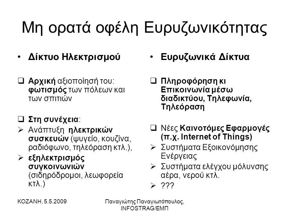 ΚΟΖΑΝΗ, 5.5.2009Παναγιώτης Παναγιωτόπουλος, INFOSTRAG/ΕΜΠ Μη ορατά οφέλη Ευρυζωνικότητας •Δίκτυο Ηλεκτρισμού  Αρχική αξιοποίησή του: φωτισμός των πόλεων και των σπιτιών  Στη συνέχεια:  Ανάπτυξη ηλεκτρικών συσκευών (ψυγείο, κουζίνα, ραδιόφωνο, τηλεόραση κτλ.),  εξηλεκτρισμός συγκοινωνιών (σιδηρόδρομοι, λεωφορεία κτλ.) •Eυρυζωνικά Δίκτυα  Πληροφόρηση κι Επικοινωνία μέσω διαδικτύου, Τηλεφωνία, Τηλεόραση  Νέες Καινοτόμες Εφαρμογές (π.χ.