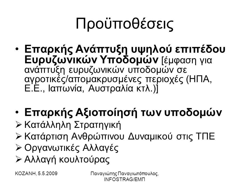 ΚΟΖΑΝΗ, 5.5.2009Παναγιώτης Παναγιωτόπουλος, INFOSTRAG/ΕΜΠ Προϋποθέσεις •Επαρκής Ανάπτυξη υψηλού επιπέδου Ευρυζωνικών Υποδομών [έμφαση για ανάπτυξη ευρ