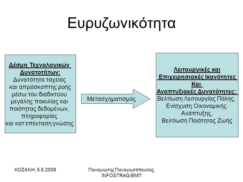 ΚΟΖΑΝΗ, 5.5.2009Παναγιώτης Παναγιωτόπουλος, INFOSTRAG/ΕΜΠ Συμβολή Ευρυζωνικότητας στην Αποκέντρωση •Κίνητρο για διαμονή στα μεγάλα αστικά κέντρα: Συγκέντρωση Δραστηριοτήτων •Κίνητρο για διαμονή στην Περιφέρεια/Ύπαιθρο: Υγειινότερο Περιβάλλον, Λιγότερος Θόρυβος •Ευρυζωνικότητα: Μεταφορά δραστηριοτήτων στο διαδίκτυο  Αποδυνάμωση του παράγοντα της απόστασης  Η πληροφορία φθάνει στον άνθρωπο και όχι το αντίθετο Ευρυζωνικότητα Παράγοντας Αποκέντρωσης