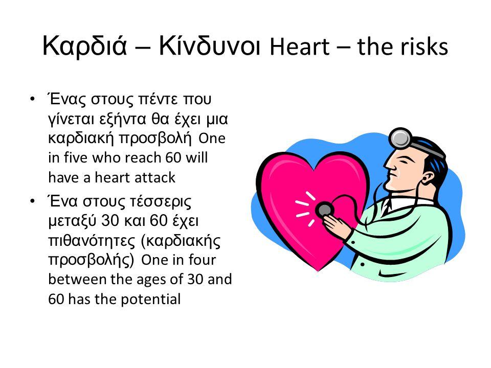 Η Καρδιά The Heart •Το κέντρο του καρδιαγγειακού συστήματος Centre of the cardiovascular system •Κοίλο μυϊκό όργανο (342γραμμ.) Hollow muscular organ 342grams (11oz) •Χτυπάει πάνω από 100,000 φορές την ημέρα Beats over 100,000 times a day •Αντλεί αίμα μέσα από πάνω από 60,000 μίλια αιματοφόρα αγγεία Pumps blood through over 60,000 miles of blood vessels • M έγεθος όσο η παλαμη σας κλεστή ize of your closed fist