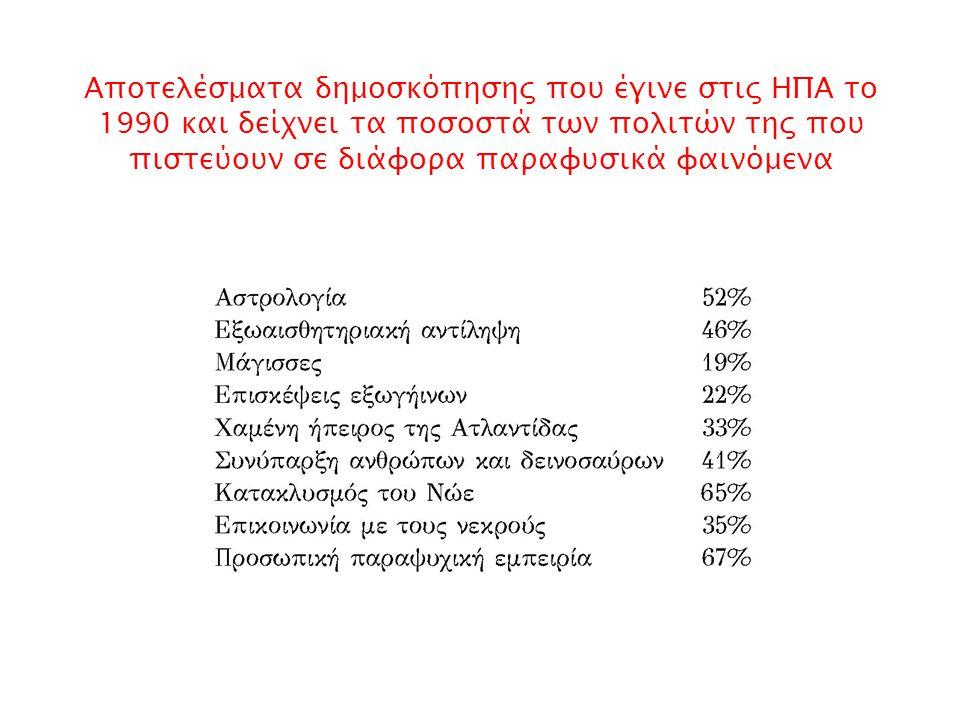 Αποτελέσματα δημοσκόπησης που έγινε στις ΗΠΑ το 1990 και δείχνει τα ποσοστά των πολιτών της που πιστεύουν σε διάφορα παραφυσικά φαινόμενα