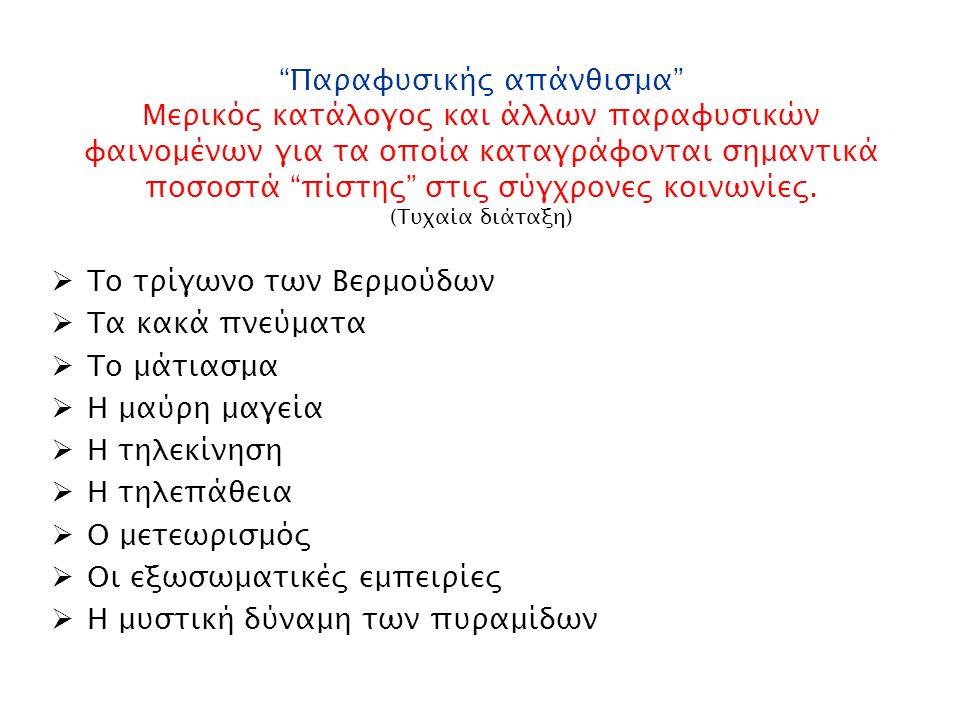  Η πυροβασία ως θαύμα  Το αεικίνητο  Τα στοιχειωμένα σπίτια  Τα φαντάσματα  Οι απαγωγές από εξωγήινους  Η συναισθηματική ζωή των φυτών  Η χαμένη επιστήμη και τεχνολογία των αρχαίων Ελλήνων  Η θεωρία της δημιουργίας (Δημιουργισμός)  Η αστρονομική αντισύλληψη  Γιέτι: Ο χιονάνθρωπος των Ιμαλαΐων  Το τέρας του Λόχνες κ.λπ, κ.λπ...