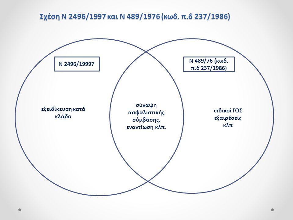 Σχέση Ν 2496/1997 και Ν 489/1976 (κωδ. π.δ 237/1986) σύναψη ασφαλιστικής σύμβασης, εναντίωση κλπ. Ν 2496/19997 Ν 489/76 (κωδ. π.δ 237/1986) εξειδίκευσ