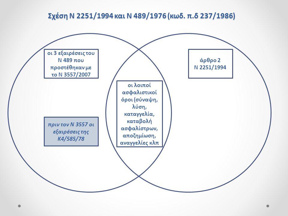 Σχέση Ν 2251/1994 και Ν 489/1976 (κωδ. π.δ 237/1986) άρθρο 2 Ν 2251/1994 οι 3 εξαιρέσεις του Ν 489 που προστέθηκαν με το Ν 3557/2007 οι λοιποί ασφαλισ
