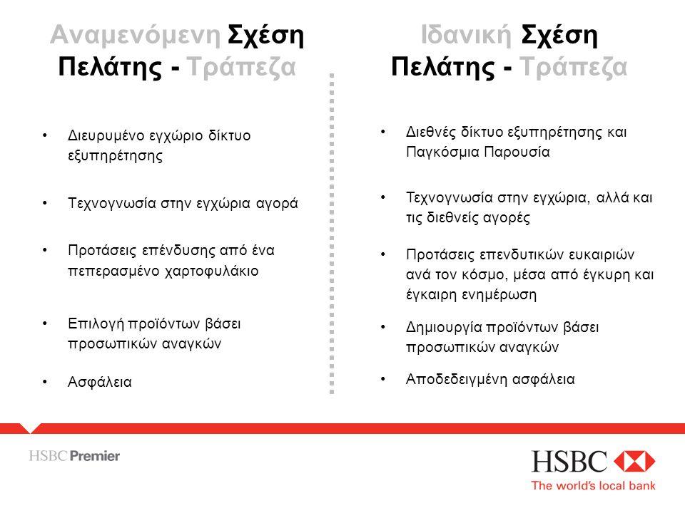 Αναμενόμενη Σχέση Πελάτης - Τράπεζα •Διευρυμένο εγχώριο δίκτυο εξυπηρέτησης •Τεχνογνωσία στην εγχώρια αγορά •Προτάσεις επένδυσης από ένα πεπερασμένο χαρτοφυλάκιο •Επιλογή προϊόντων βάσει προσωπικών αναγκών •Ασφάλεια Ιδανική Σχέση Πελάτης - Τράπεζα •Διεθνές δίκτυο εξυπηρέτησης και Παγκόσμια Παρουσία •Τεχνογνωσία στην εγχώρια, αλλά και τις διεθνείς αγορές •Προτάσεις επενδυτικών ευκαιριών ανά τον κόσμο, μέσα από έγκυρη και έγκαιρη ενημέρωση •Δημιουργία προϊόντων βάσει προσωπικών αναγκών •Αποδεδειγμένη ασφάλεια